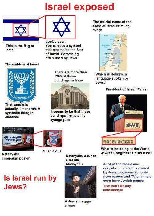 Reggae, Run, and School: Israel exposed  The official name of the  State of Israel is: n2'm  Look closer:  This is the flag of  You can see a symbol  Israel  that resembles the Star  of David. Something  often used by Jews.  The emblem of Israel.  There are more than  Which is Hebrew, a  1200 of those  language spoken by  buildings in Israel  Jews  President of Israel: Peres  That candle is  actually a menorah. A  It seems to be that these  symbolic thing in  buildings are actually  Judaism  synagogues.  IORLOJEWISHCONGRESS  What is he doing at the World  Suspicious  Jewish Congress? Could it be?  Netanyahu  Netanyahu sounds  compaign poster.  a lot like  Matisyahu  A lot of the media and  education in Israel is owned  by Jews too, some schools,  Is Israel run by  newspapers and TV-channels  even have Jewish names  Jews?  That can't be any  coincidence  A Jewish reggae  singer