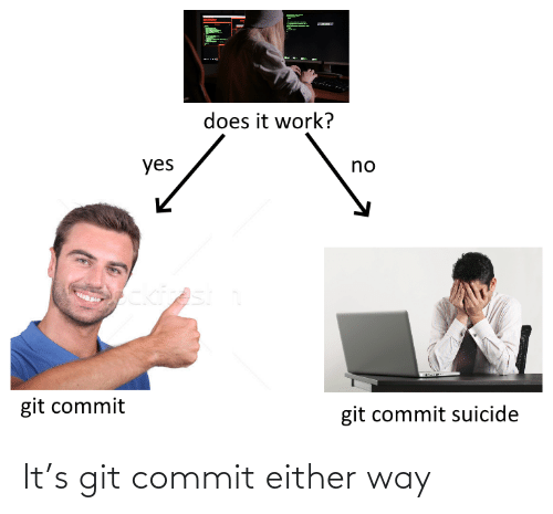 Either: It's git commit either way