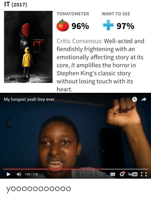 Stephen, Yeah, and Heart: IT (2017)  TOMATOME  TER  WANT TO SEE  96%  7%  Critic Consensus: Well-acted and  fiendishly frightening with an  emotionally affecting story at its  core, It amplifies the horror in  Stephen King's classic story  without losing touch with its  heart.   My longest yeah boy ever  126/208 yooooooooooo