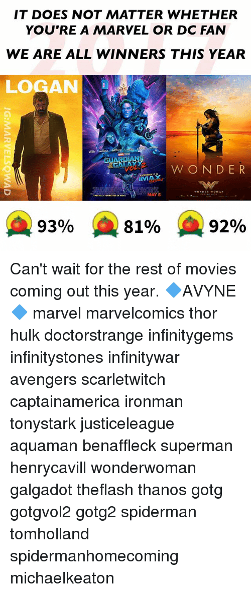 Spidermane: IT DOES NOT MATTER WHETHER  YOU'RE A MARVEL OR DC FAN  WE ARE ALL WINNERS THIS YEAR  LOGAN  BEGAN AYY  W ON DER  IMMAX  MAY 5  A 93%  81%  92% Can't wait for the rest of movies coming out this year. 🔷AVYNE🔷 marvel marvelcomics thor hulk doctorstrange infinitygems infinitystones infinitywar avengers scarletwitch captainamerica ironman tonystark justiceleague aquaman benaffleck superman henrycavill wonderwoman galgadot theflash thanos gotg gotgvol2 gotg2 spiderman tomholland spidermanhomecoming michaelkeaton