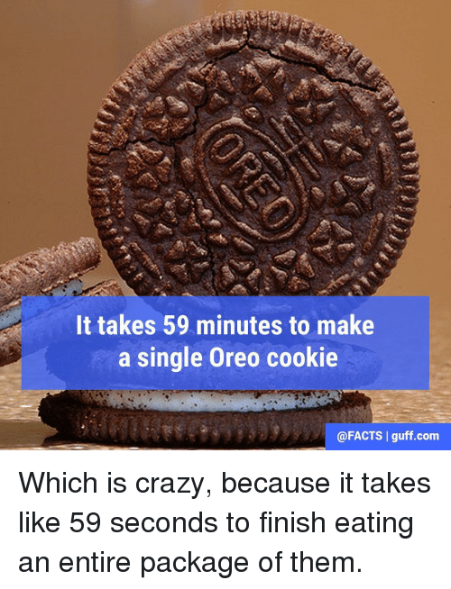 Cookiness: It takes 59 minutes to make  a single Oreo cookie  @FACTS I guff com Which is crazy, because it takes like 59 seconds to finish eating an entire package of them.