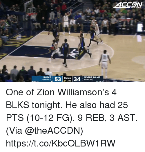Memes, Duke, and Notre Dame: ITAL NETWORK  2 DUKE  Fou17-2 (6-1)  15:26  24 2nd  34  NOTRE DAME  11-9 (1-6) One of Zion Williamson's 4 BLKS tonight.   He also had 25 PTS (10-12 FG), 9 REB, 3 AST.  (Via @theACCDN)    https://t.co/KbcOLBW1RW
