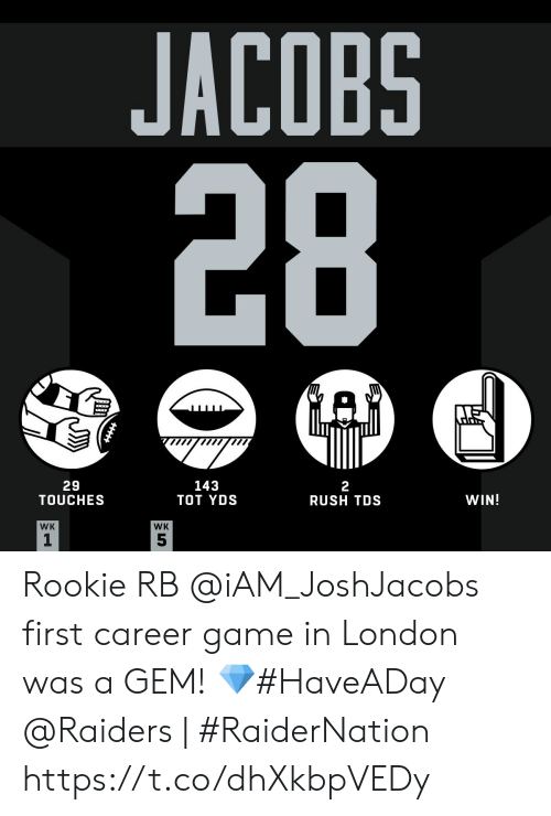 Memes, Game, and London: JACOBS  28  GAD  29  TOUCHES  143  TOT YDS  2  RUSH TDS  WIN!  WK  WK  1  55 Rookie RB @iAM_JoshJacobs first career game in London was a GEM! 💎#HaveADay  @Raiders | #RaiderNation https://t.co/dhXkbpVEDy
