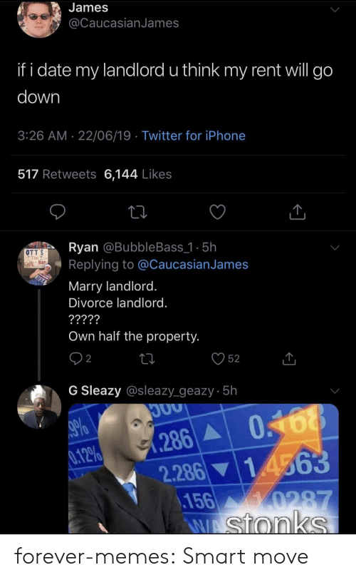 Iphone, Memes, and Target: James  @CaucasianJames  if i date my landlord u think my rent will go  down  3:26 AM 22/06/19 Twitter for iPhone  517 Retweets 6,144 Likes  Ryan @BubbleBass_1 5h  Replying to @CaucasianJames  OTT'S  TIRE  Bar  Marry landlord.  Sh  Divorce landlord.  ?????  Own half the property.  2  52  G Sleazy @sleazy_geazy 5h  %  .286 A  2.286 14563  156 0287  ANAStonks  0.12% forever-memes: Smart move