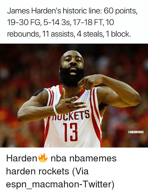 Basketball, Espn, and Nba: James Harden's historic line: 60 points,  19-30 FG, 5-14 3s, 17-18 FT, 10  rebounds, 11 assists, 4 steals, 1 block.  UCKETS  @NBAMEMES Harden🔥 nba nbamemes harden rockets (Via espn_macmahon-Twitter)