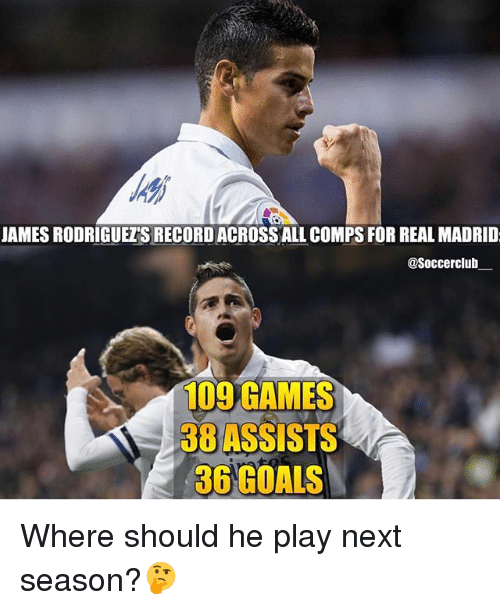 Goals, Memes, and Real Madrid: JAMES RODRIGUEZ'S RECORDACROSS ALL COMPS FOR REAL MADRID  @Soccerclub  109 GAMES  38 ASSISTS  36 GOALS Where should he play next season?🤔