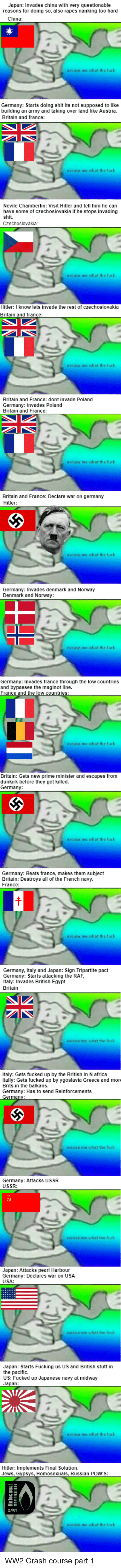 Fucking, Shit, and China: Japan: Inwades china with very questionable  reasons for doing so, a so rapes nanking too hard  Germany: Starts doing shit its not supposed to ike  building an my and taking over land like Austria  Britain andt  Nevile Chamberlin: Visit  have some of czechoslovakia if he stops inading  Hitler and  echoslovakia  Britain and France: dont invade Polend  Germany: invades Poland  Britain and France: Declare war on germany  Germany: Inwades denmark and Norway  Denmark and Norway  Germany: Invades france through the low counbries  and bypasses the  mapinot  Gets new  and escapes from  dunkirk before they get killed.  Germany: Beats france, makes them subject  Britainc Destroys all of the French navy.  Germany, Raly and Jepan: Sign Tripartite pact  Garmany: Starts attacking the RAF  taly: Invades British Egypt  taly: Gets luckad up by the British in N arica  nally Gets fucked up by ygoslvie Greece and mor  Attacks Us  Attack  s peart Harbour  Germany: Declares war on USA  Japan: Starts Fucking us US and Britsh stuff in  the pacific  US: Fucked up Jepanese navy at midway  Homosexu  an POWs