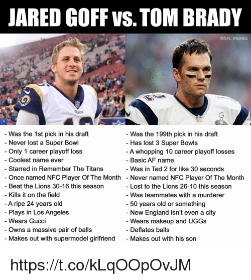 Af, England, and Gucci: JARED GOFF VS. TOM BRADY  @NFL MEMES  Ran  NFL  Was the 1st pick in his draft  Only 1 career playoff loss  Starred in Remember The Titans  Was the 199th pick in his draft  Has lost 3 Super Bowls  A whopping 10 career playoff losses  Basic AF name  Was in Ted 2 for like 30 seconds  - Never lost a Super Bowl  - Coolest name ever  Once named NFC Player Of The Month - Never named NFC Player Of The Month  - Beat the Lions 30-16 this season  - Kills it on the field  Lost to the Lions 26-10 this season  Was teammates with a murderer  A ripe 24 years old  Plays in Los Angeles  Wears Gucci  - 50 years old or something  New England isn't even a city  Wears makeup and UGGs  Deflates balls  - Owns a massive pair of ball:s  Makes out with supermodel girlfriend  - Makes out with his son https://t.co/kLqOOpOvJM