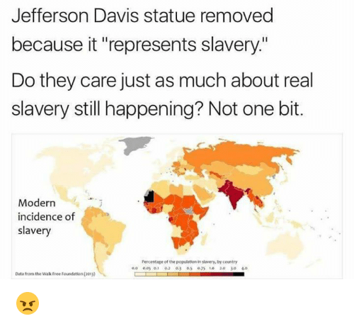 "Memes, Free, and 🤖: Jefferson Davis statue removed  because it ""represents slavery.""  Do they care just as much about real  slavery still happening? Not one bit.  Modern  incidence of  slavery  Percentage of the population in slavery, by country  0.2 0,3 o 5 0.75 1.0 20 jo  Datatram the Walk Free Foundationo013) 😠"