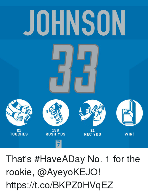 Memes, Rush, and 🤖: JOHNSON  21  TOUCHES  158  RUSH YDS  21  REC YDS  WIN!  WK That's #HaveADay No. 1 for the rookie, @AyeyoKEJO! https://t.co/BKPZ0HVqEZ