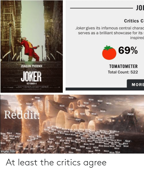 Nicee: JOI  Critics C-  Joker gives its infamous central charad  serves as a brilliant showcase for its  inspired  69%  JOAQUIN PHOENIX  TOMATOMETER  Total Count: 522  JOKER  OCTOBER 4  MORE  Nice  Nice  Nice  Nice  Nice  Nice  Nice  Nice  Nice  Reddit.  Nice  Nice  Nice  Nice  Nice  Nik  Nice Nice  Nic N Nicy  Nice Nice NIce  Nice RiceNice Nice  Ni  NIEgNice  Nice Nice  Nice Nice N  Ni Nice  Nice  Nice  NiceNice  Nice  Nice Me  Nice  Nice  Nice  Nice Nie NicN  Nice  Nic Nie  Nice  Nice  N Nce  NIES Nicee  Nice Nice  iceNice Nice  Nice  NicINic  Nice  Nice  Nice Nicice  Nice Nice Nice Nice Nice  Nice  Nice  Nice Nice  Nice  Nice Nice  Nice Nice  Nice  Nice Ni  Nee  Nice  Nice  Nice  Nice  Nice  Nice  Nicg  imgflip.com  Nice  Nice Nice  Nice At least the critics agree