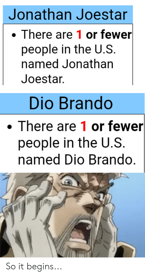 Dio Brando, Dio, and People: Jonathan Joestar  There are 1 or fewer   people in the U.S  named Jonathan  Joestar  Dio Brando  There are 1 or fewer  people in the U.S  named Dio Brando So it begins...
