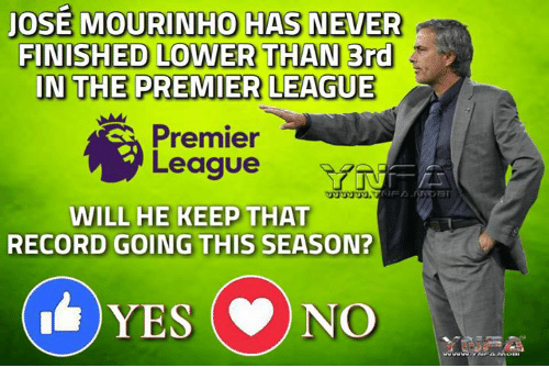premiere league: JOSE MOURINHO HAS NEVER  FINISHED LOWER THAN 3rd  IN THE PREMIER LEAGUE  Premier  League  WILL HE KEEP THAT  RECORD GOING THIS SEASON?  YES NO