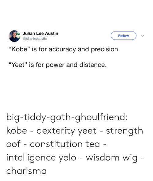 "Constitution: Julian Lee Austin  @julianleeaustin  Follow  ""Kobe"" is for accuracy and precision.  ""Yeet"" is for power and distance. big-tiddy-goth-ghoulfriend: kobe - dexterity yeet - strength oof - constitution tea - intelligence yolo - wisdom wig - charisma"
