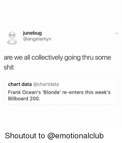Bailey Jay, Billboard, and Funny: junebug  @angelamyv  are we all collectively going thru some  shit  chart data @chartdata  Frank Ocean's 'Blonde' re-enters this week's  Billboard 200 Shoutout to @emotionalclub