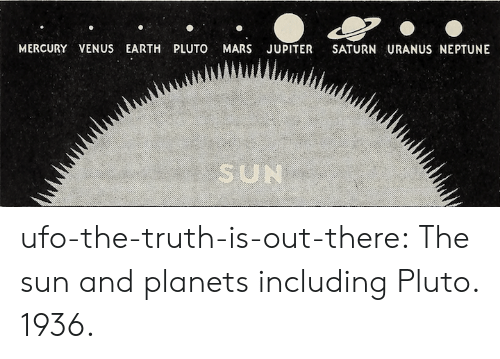 Target, Tumblr, and Blog: JUPITER  MERCURY VENUS EARTH PLUTO  MARS  SATURN URANUS NEPTUNE  SUN ufo-the-truth-is-out-there: The sun and planets including Pluto. 1936.