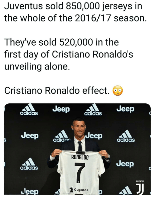 jerseys: Juventus sold 850,000 jerseys in  the whole of the 2016/17 season.  They've sold 520,000 in the  first day of Cristiano Ronaldo's  unveilina alone  Cristiano Ronaldo effect.  Jeep  Jeep  adidaS  adidaS  Jeep ^  Jeep didas  adide  RONALDO  Jeep  adidaS  JUUENTUS  Cygames  Jeep