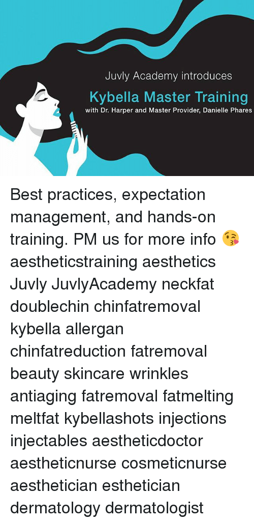JuVly Academy Introduces Kybella Master Training With Dr Harper and