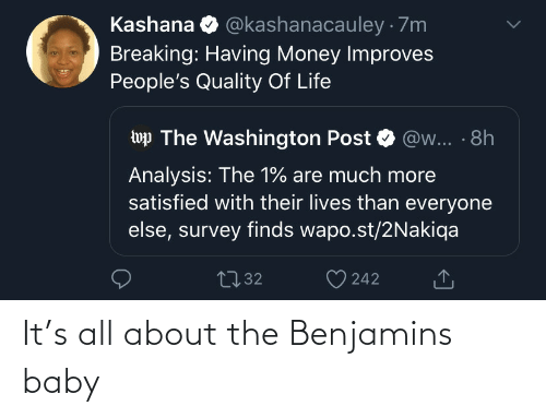 Everyone Else: @kashanacauley · 7m  Kashana  Breaking: Having Money Improves  People's Quality Of Life  wp The Washington Post  @w... · 8h  Analysis: The 1% are much more  satisfied with their lives than everyone  else, survey finds wapo.st/2Nakiqa  2732  242 It's all about the Benjamins baby