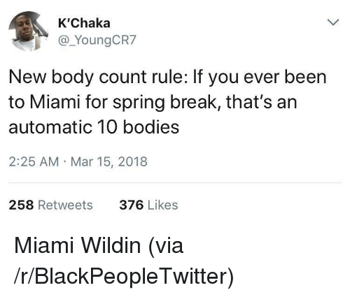 Blackpeopletwitter, Bodies , and Spring Break: K'Chaka  _Youn  New body count rule: If you ever been  to Miami for spring break, that's an  automatic 10 bodies  2:25 AM Mar 15, 2018  258 Retweets  376 Likes <p>Miami Wildin (via /r/BlackPeopleTwitter)</p>
