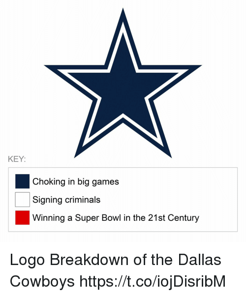 Dallas Cowboys, Football, and Nfl: KEY  Choking in big games  Signing criminals  Winning a Super Bowl in the 21st Century Logo Breakdown of the Dallas Cowboys https://t.co/iojDisribM