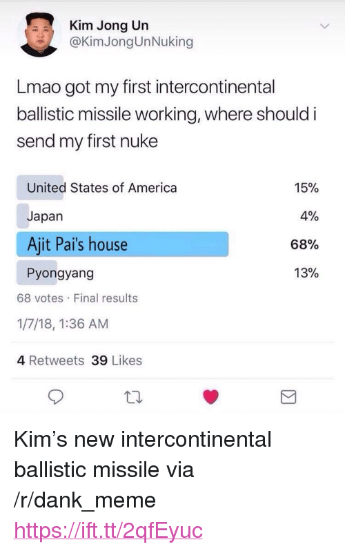 "America, Dank, and Kim Jong-Un: Kim Jong Un  @KimJong UnNuking  Lmao got my first intercontinental  ballistic missile working, where should i  send my first nuke  United States of America  Japan  Ajit Pai's house  Pyongyang  15%  4%  68%  13%  68 votes Final results  1/7/18, 1:36 AM  4 Retweets 39 Likes <p>Kim's new intercontinental ballistic missile via /r/dank_meme <a href=""https://ift.tt/2qfEyuc"">https://ift.tt/2qfEyuc</a></p>"
