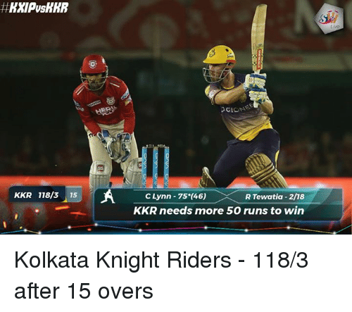 Memes, 🤖, and Kkr: KKR 118/3  15  2GIONES  C Lynn 75 (46)  R Tewatia 2/18  KKR needs more 50 runs to win Kolkata Knight Riders - 118/3 after 15 overs