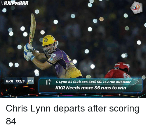 Memes, Run, and 🤖: KKR 132/5 17.2  17 CLynn 84 (52b 8x4 3x6) SR: 162 run out Axar  KKR Needs more 36 runs to win Chris Lynn departs after scoring 84