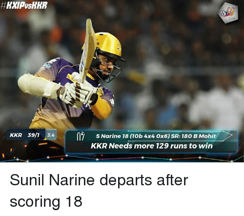 Memes, 🤖, and Kkr: KKR 39/1 3.4  s Narine 18 (Tob 4x4 Ox6) SR: 180 BMohit  KKR Needs more 129 runs to win Sunil Narine departs after scoring 18