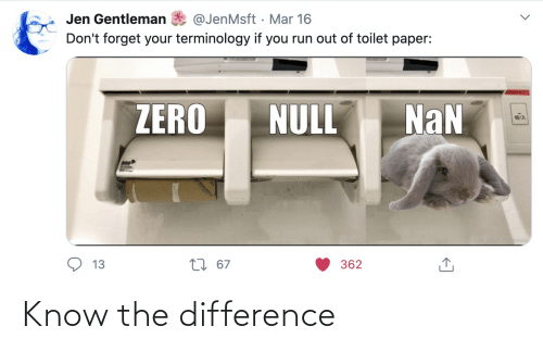 Difference: Know the difference
