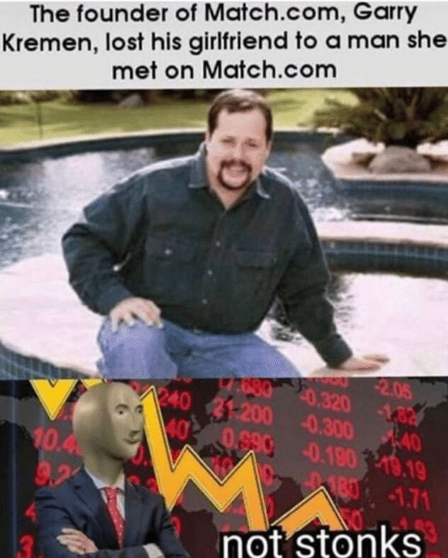 Lost, Match, and Girlfriend: Kremen, lost his girlfriend to a man she  met on Match.com  The founder of Match.com, Garry  2.05  VA090 20.320 162  182  401-200 0.300 40  40% 0890 0.19019.19  183-1.71  10.4  9.2  'not stonks