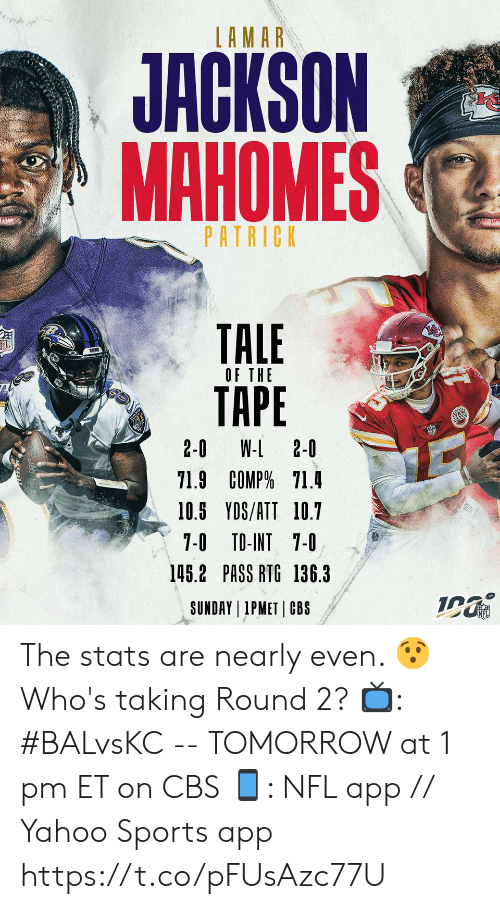 Memes, Nfl, and Sports: LAMAR  JACKSON  МАНОМES  PATRICK  TALE  ТАРЕ  FL  OF THE  2-0  W-L 2-0  71.9 COMP% 71.4  10.5 YDS/ATT 10.7  7-0 TD-INT 7-0  145.2 PASS RTG 136.3  SUNDAY 1PMET CBS The stats are nearly even. 😯 Who's taking Round 2?  📺: #BALvsKC -- TOMORROW at 1 pm ET on CBS 📱: NFL app // Yahoo Sports app https://t.co/pFUsAzc77U