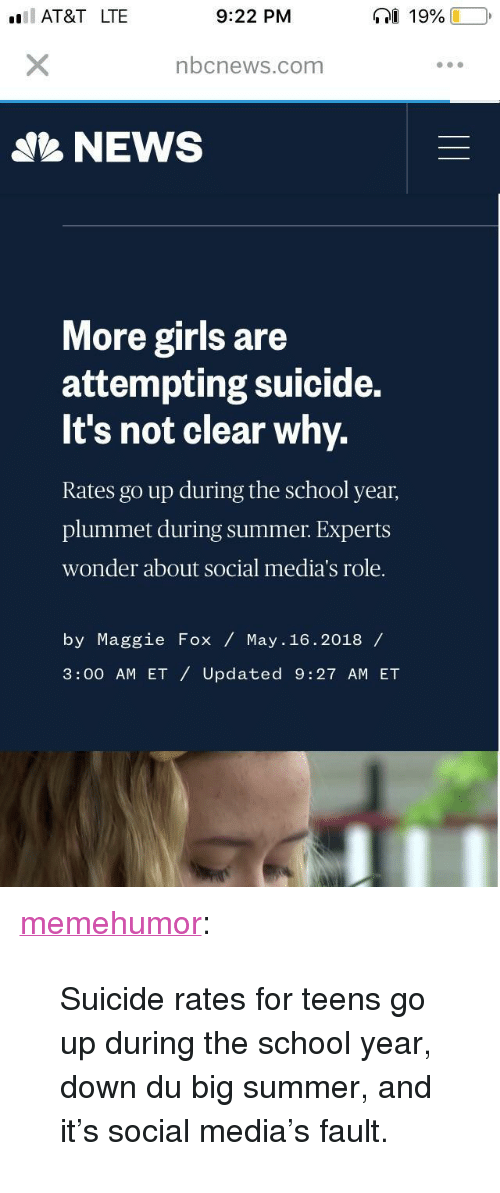 "Girls, News, and School: lAT&T LTE  9:22 PM  nbcnews.com  NEWS  More girls are  attempting suicide.  It's not clear why.  Rates go up during the school year,  plummet during summer. Experts  wonder about social media's role.  by Maggie Fox /May.16.2018/  3:00 AM ET Updated 9:27 AM ET <p><a href=""http://memehumor.net/post/173983534633/suicide-rates-for-teens-go-up-during-the-school"" class=""tumblr_blog"">memehumor</a>:</p>  <blockquote><p>Suicide rates for teens go up during the school year, down du big summer, and it's social media's fault.</p></blockquote>"