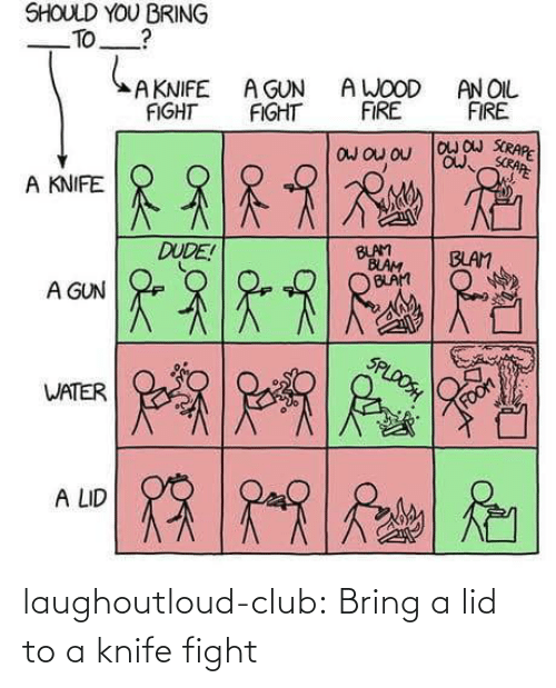 Club, Tumblr, and Blog: laughoutloud-club:  Bring a lid to a knife fight