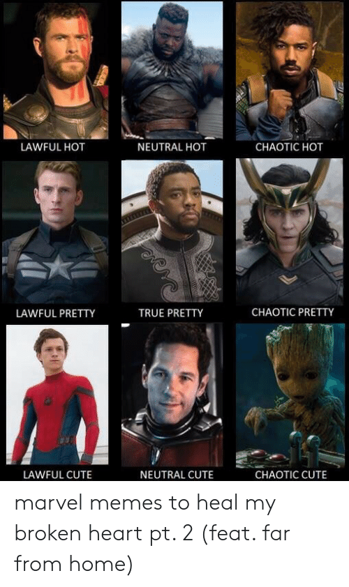 Cute, Memes, and True: LAWFUL HOT  NEUTRAL HOT  CHAOTIC HOT  CHAOTIC PRETTY  LAWFUL PRETTY  TRUE PRETTY  LAWFUL CUTE  NEUTRAL CUTE  CHAOTIC CUTE marvel memes to heal my broken heart pt. 2 (feat. far from home)
