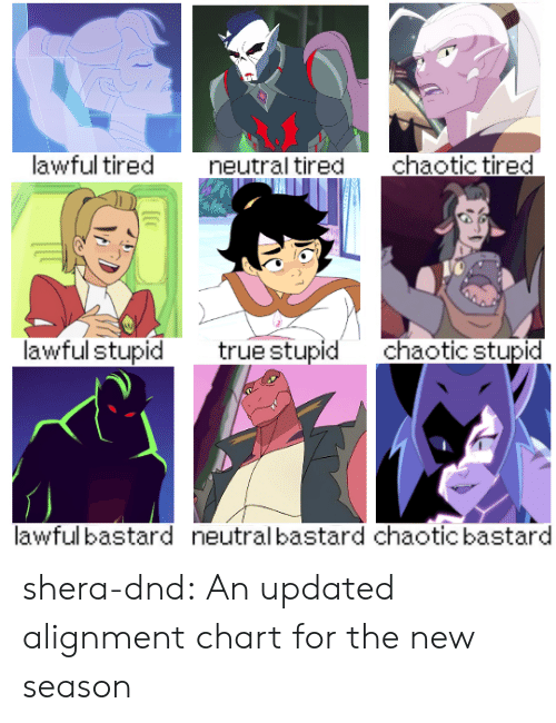 Tumblr, Blog, and DnD: lawful tired  chaotic tired  neutral tired  lawful stupid  truestupid  chaotic stupid  lawful bastard  neutral bastard chaotic bastard shera-dnd:  An updated alignment chart for the new season