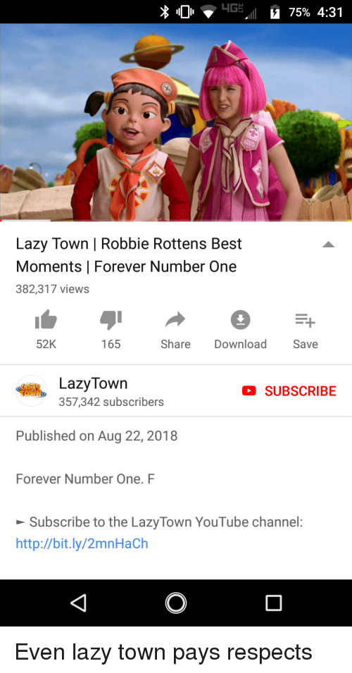 Lazy, youtube.com, and Best: Lazy Town | Robbie Rottens Best  Moments | Forever Number One  382,317 views  52K  165  Share Download Save  LazyTown  357,342 subscribers  SUBSCRIBE  Published on Aug 22, 2018  Forever Number One. F  -Subscribe to the LazyTown YouTube channel:  http://bit.ly/2mnHaCh Even lazy town pays respects