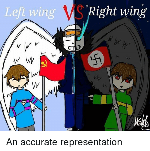 Politics, Accurate Representation, and Right Wing: Left wing  VS Right wing