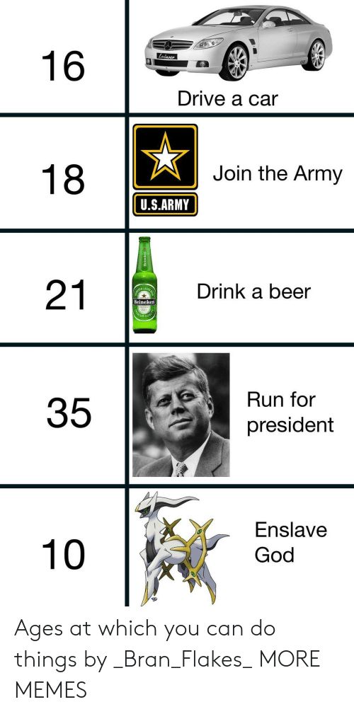 Beer, Dank, and God: Lorinser  16  Drive a car  Join the Army  18  U.S.ARMY  Drink a beer  21  KEN LAGER  BE  Heineken  MOUAL  EMIU  Run for  president  Enslave  God  10  35  Heineken Ages at which you can do things by _Bran_Flakes_ MORE MEMES