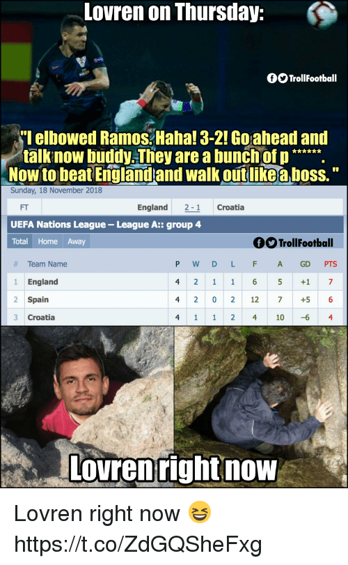 "England, Memes, and Croatia: Lovren on Thursday:  OO TrollFootball  lelbowed Ramos. Haha!3-21 Go ahead and  Now to beat England and walk out likea boss.""  Sunday, 18 November 2018  FT  UEFA Nations League-League A:: group 4  Total Home Away  England 2-1Croatia  OO TrollFootball  # Team Name  1 England  2 Spain  3 Croatia  PWDL  4 2 1 16 5 7  4 2 0 212 7 +56  4 1 1 2 410 6 4  F A GD PTS  Lovrenright now Lovren right now 😆 https://t.co/ZdGQSheFxg"