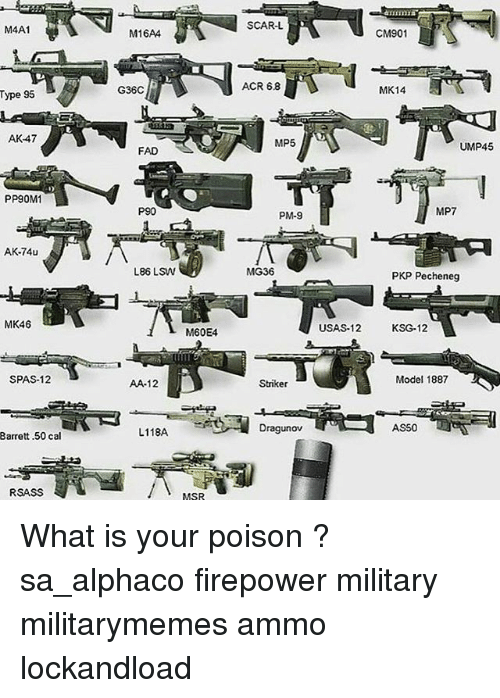 Memes, What Is, and Military: M4A1  Type 95  AK-47  PP90M1  AK-74u  MK46  SPAs-12  Barrett .50 cal  RSASS  M16AA  G36C  FAD  P90  M60E4  AA-12  L118A  MSR  SCAR-L  ACR 68  MP5  PM-9  MG36  Strker  Dragunov  CM901  MK14  UMP45  MP7  PKP Pecheneg  KSG-12  USAS 12  Model 1887  AS50 What is your poison ? sa_alphaco firepower military militarymemes ammo lockandload