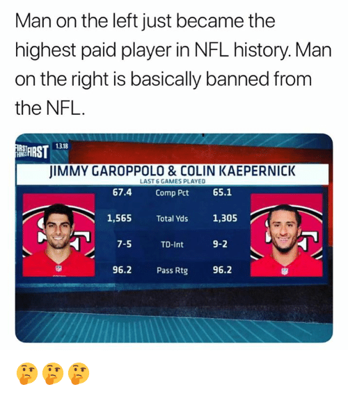 Colin Kaepernick, Nfl, and History: Man on the left just became the  highest paid player in NFL history. Man  on the right is basically banned from  the NFL.  FIRST 1318  JIMMY GAROPPOLO & COLIN KAEPERNIck  67.4  Comp Pct 65.1  1,565 Total Yds 1,305  7-5  TD-Int  9-2  96.2 Pass Rtg 96.2 🤔🤔🤔