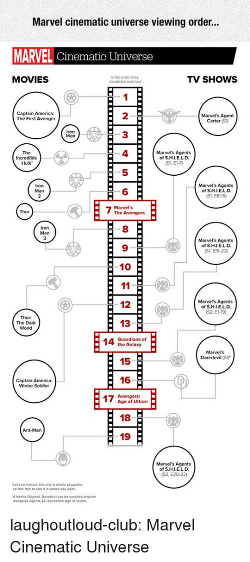 America, Avengers Age of Ultron, and Club: Marvel cinematic universe viewing order...  MARVEL Cinematic Universe  MOVIES  In the order they  should be watched  TV SHOWS  Captain America:  The First Avenger  Marvel's Agent  Carter (S1)  Iron  Man  Incredible  Hulk  Marvel's Agents  of S.H.I.E.L.D  (S1, E1-7)  Marvel's Agents  of S.H.I.E.L.D.  (S1, E8-15)  Iron  Marvel's  The Avengers  Man  Marvel's Agents  of S.H.I.E.L.D.  (S1, E16-22)  -10  12  Marvels Agents  of S.H.I.E.L.D.  (S2, E1-19)  Thor:  The Dark  World  13  Guardians of  the Galaxy  Marvel's  Daredevil (S*  15  Captain America:  Winter Soldier  16  1  Avengers:  Age of Ultron  18  Ant-Man  19  Marvel's Agents  of S.H.IE.L.D.  (S2, E20-22)  Let's be honest, this one is toally skippable.  so feed free to slot it in where you want  A Nethik Original, Daredevil can be watched anytime  atongside Agents $2, Dut before Age or Ultron laughoutloud-club:  Marvel Cinematic Universe