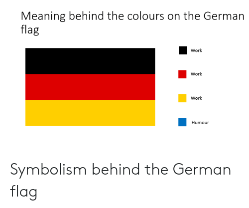 Work, Meaning, and German: Meaning behind the colours on the German  flag  Work  Work  Work  Humour Symbolism behind the German flag