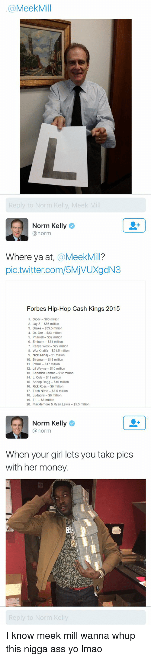 Ass, Birdman, and Blackpeopletwitter: @Meek Mill  Reply to Norm Kelly, Meek Mill   Norm Kelly  (a norm  Where ya at  MeekMill  pictwitter.com/5MiVUXgdN3  Forbes Hip-Hop Cash Kings 2015  1. Diddy -$60 million  2. Jay Z-$56 million  3. Drake $39.5 million  4. Dr. Dre -$33 million  5. Pharrell -$32 million  6. Eminem $31 million  7. Kanye West $22 million  8. Wiz Khalifa -$21.5 million  9. Nicki Minaj 21 million  10. Birdman $18 million  11, Pitbull $17 million  12. Lil Wayne -$15 million  13. Kendrick Lamar -$12 million  14. J. Cole -$11 million  15. Snoop Dogg -$10 million  16. Rick Ross -$9 million  17. Tech N9ne $8.5 million  18. Ludacris -$8 million  19, T  l. $6 million  20. Macklemore & Ryan Lewis -$5.5 million   Norm Kelly  @norm  When your girl lets you take pics  with her money.  Reply to Norm Kelly I know meek mill wanna whup this nigga ass yo lmao