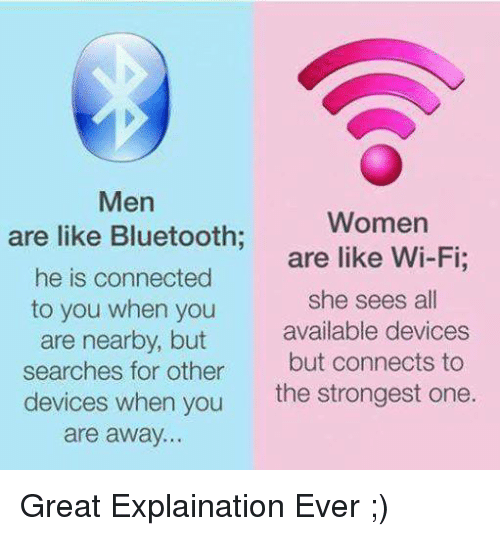 Bluetooth, Memes, and Connected: Men  are like Bluetooth;  he is connected  to you when you  are nearby, but  searches for other  devices when you  are away..  Women  iTy  are like Wi-Fi;  she sees all  available devices  but connects to  the strongest one Great Explaination Ever ;)