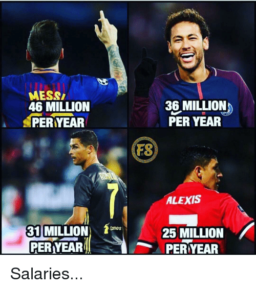 Memes, Messi, and 🤖: MESSI  46 MILLION  PER YEAR  36 MILLION  PER YEAR  FS  ALEXIS  31 MILLIO  PER YEAR  N) 10ames  25 MILLION  PER YEAR Salaries...