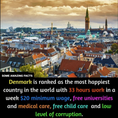 Facts, Memes, and Work: mmnnmnhn  LI  1  SOME AMAZING FACTS  Denmark is ranked as the most happiest  country in the world with 33 hours work in a  week $20 minimum wage, free universities  and medical care, free child care and low  leuel of corruption.