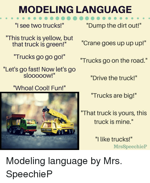 "Cool, Drive, and On the Road: MODELING LANGUAGE  ""Dump the dirt out!""  Il  I see two trucks!  This truck is yellow, but  ""Crane goes up up up!""  that truck is green!""  ""Trucks go go go!""  ""Let's go fast! Now let's go  Trucks go on the road.""  SloooOOW!  ""Drive the truck!""  ""Whoa! Cool! Fun!""  ""Trucks are big!""  "" That truck is yours, this  truck is mine.""  AING  ""I like trucks!""  MrsSpeechieP Modeling language by Mrs. SpeechieP"