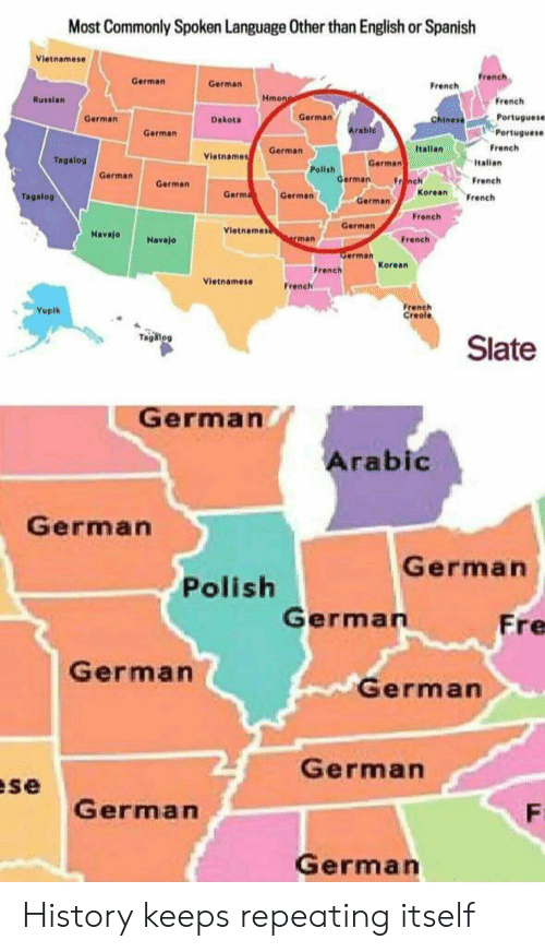 Polishable: Most Commonly Spoken Language Other than English or Spanish  Vietnamese  French  German  German  French  Russian  Hmon  French  Portuguese  Portuguese  German  Dakota  German  chinesé  German  Arablc  ItallanFrench  German  Tagalog  Vietnames  Italian  German Germen  PolishGerman  French  Korean .. French  Germanrnch  Tagalog  Germ  German  German  French  German  Havajo  Vietnam  Havajo  French  nan  ermman  Korean  French  Vietnamese  French  Yupik  French  Creole  Tagilog  Slate  German  Arabic  German  German  Polish  German  Fre  German  German  German  se  German  German History keeps repeating itself